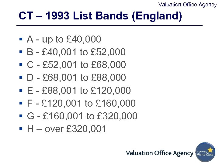 Valuation Office Agency CT – 1993 List Bands (England) § § § § A