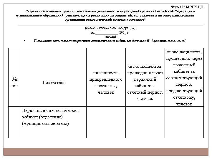 Форма № МОПН-ЦП Сведения об основных целевых показателях деятельности учреждений субъекта Российской Федерации и