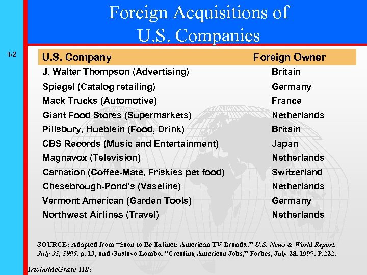 Foreign Acquisitions of U. S. Companies 1 -2 U. S. Company Foreign Owner J.