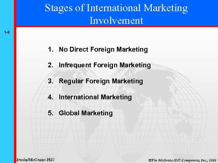 Stages of International Marketing Involvement 1 -8 1. No Direct Foreign Marketing 2. Infrequent