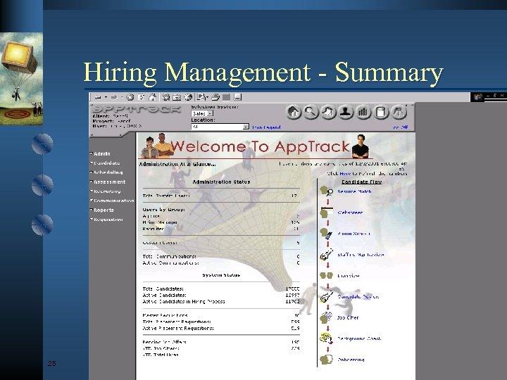 Hiring Management - Summary 25 © Development Dimensions Int'l, Inc. , MMIII. All rights