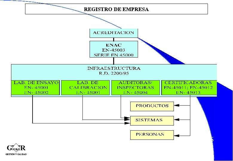 REGISTRO DE EMPRESA 36 GESTIÓN Y CALIDAD