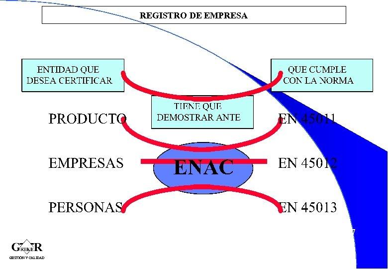 REGISTRO DE EMPRESA 37 GESTIÓN Y CALIDAD