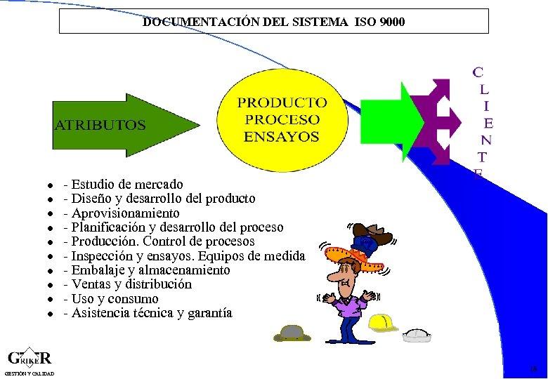 DOCUMENTACIÓN DEL SISTEMA ISO 9000 GESTIÓN Y CALIDAD - Estudio de mercado - Diseño