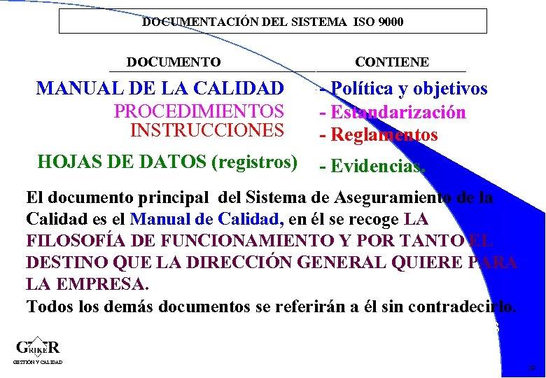 DOCUMENTACIÓN DEL SISTEMA ISO 9000 DOCUMENTO CONTIENE MANUAL DE LA CALIDAD PROCEDIMIENTOS INSTRUCCIONES -