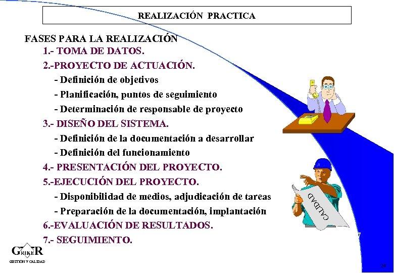GESTIÓN Y CALIDAD CA D LI FASES PARA LA REALIZACIÓN 1. - TOMA DE