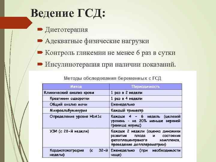 Диета Беременной При Гсд.