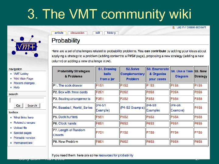 3. The VMT community wiki Gerry Stahl -- R&T 2008 27