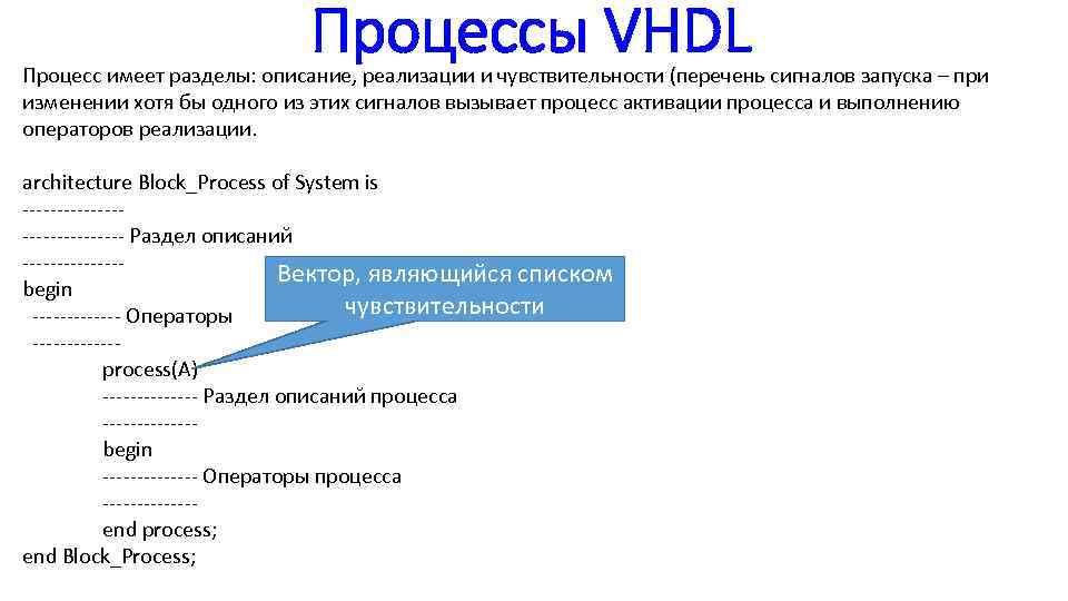 Процессы VHDL Процесс имеет разделы: описание, реализации и чувствительности (перечень сигналов запуска – при