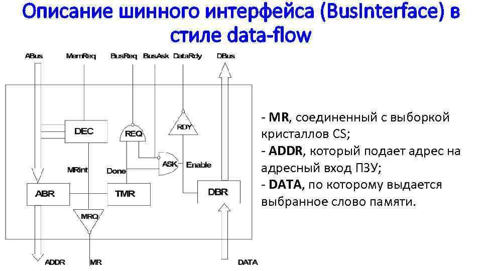 Описание шинного интерфейса (Bus. Interface) в стиле data-flow - MR, соединенный с выборкой кристаллов