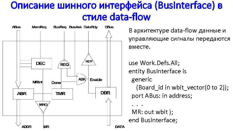 Описание шинного интерфейса (Bus. Interface) в стиле data-flow В архитектуре data-flow данные и управляющие