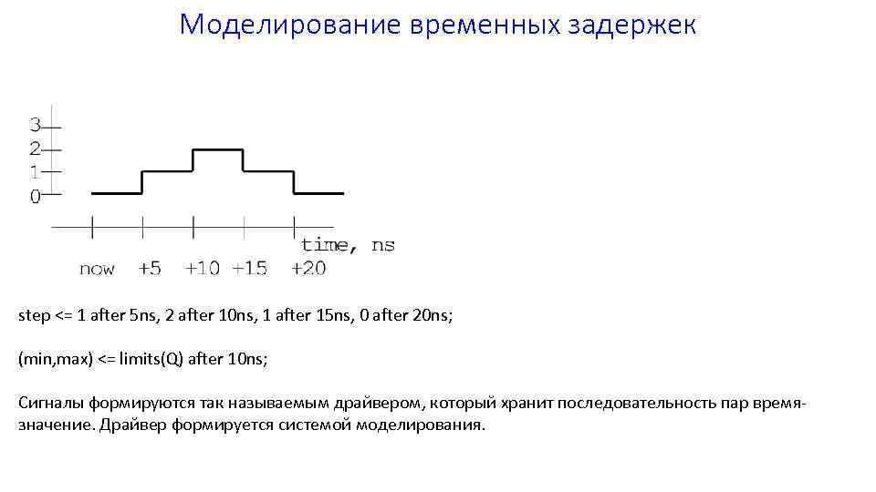 Моделирование временных задержек step <= 1 after 5 ns, 2 after 10 ns, 1