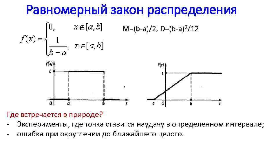 Равномерный закон распределения M=(b a)/2, D=(b a)2/12 Где встречается в природе? Эксперименты, где точка