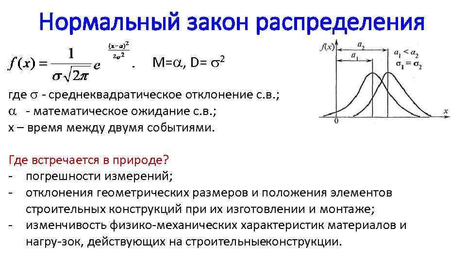 Нормальный закон распределения M= , D= 2 где среднеквадратическое отклонение с. в. ; математическое