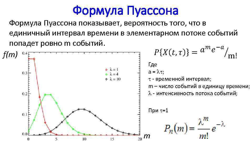 Формула Пуассона показывает, вероятность того, что в единичный интервал времени в элементарном потоке событий