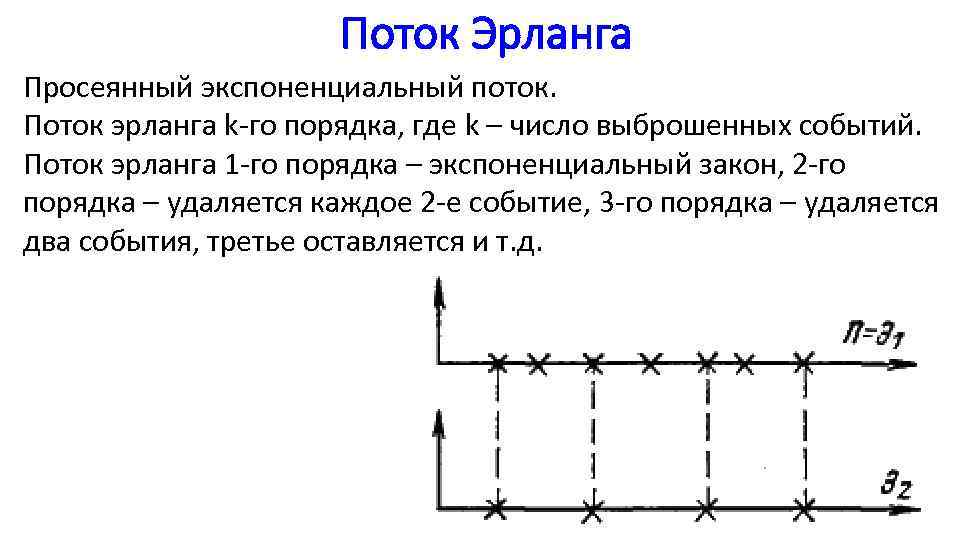 Поток Эрланга Просеянный экспоненциальный поток. Поток эрланга k го порядка, где k – число