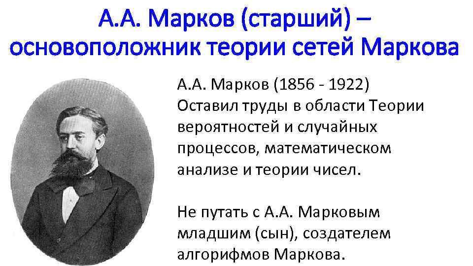 А. А. Марков (старший) – основоположник теории сетей Маркова А. А. Марков (1856 1922)