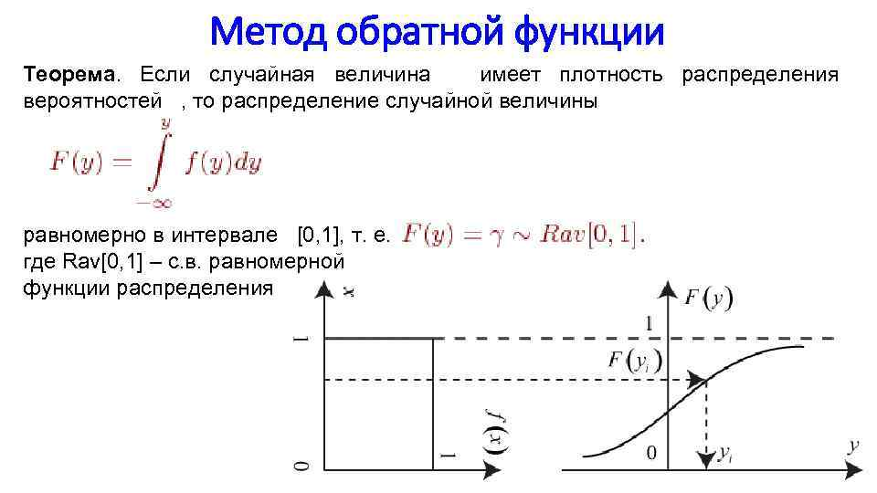 Метод обратной функции Теорема. Если случайная величина имеет плотность распределения вероятностей , то распределение