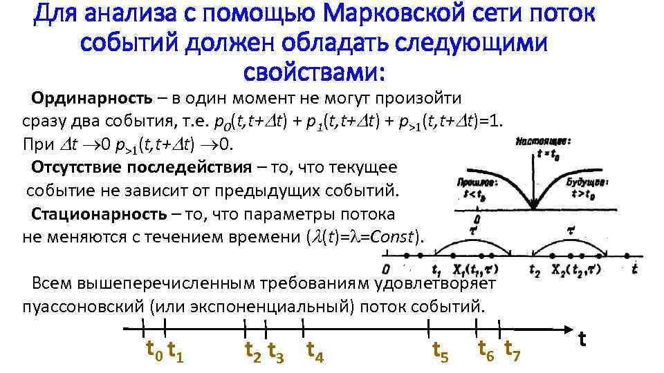 Для анализа с помощью Марковской сети поток событий должен обладать следующими свойствами: Ординарность –