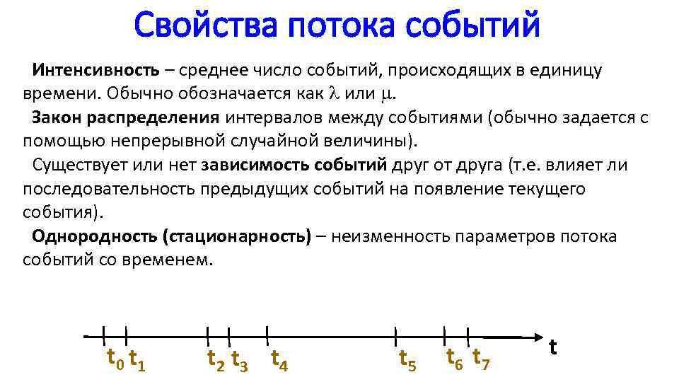 Свойства потока событий Интенсивность – среднее число событий, происходящих в единицу времени. Обычно обозначается