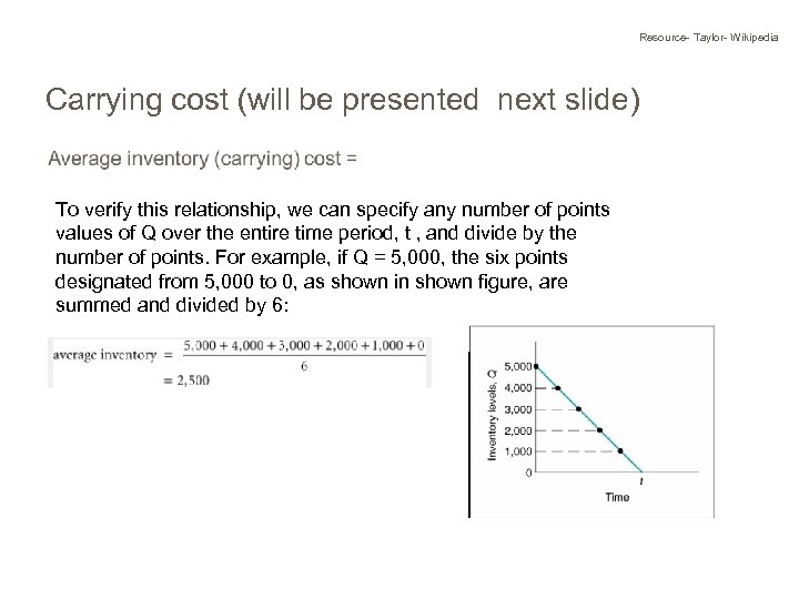 Resource- Taylor- Wikipedia Carrying cost (will be presented next slide) To verify this relationship,