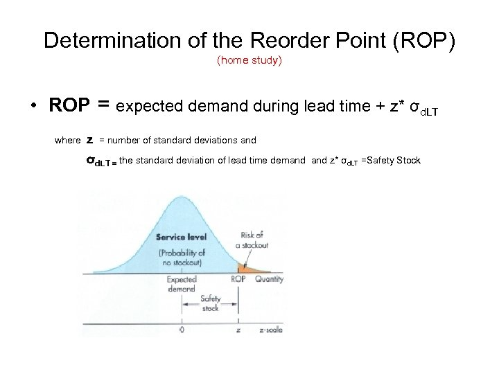Determination of the Reorder Point (ROP) (home study) • ROP = expected demand during