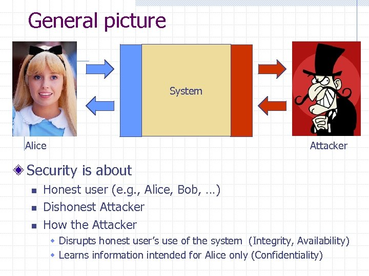 General picture System Alice Attacker Security is about n n n Honest user (e.