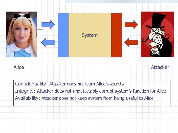 System Alice Attacker Confidentiality: Attacker does not learn Alice's secrets Integrity: Attacker does not