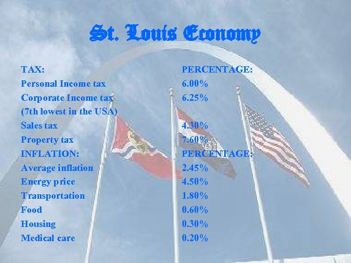 St. Louis Economy TAX: Personal Income tax Corporate Income tax (7 th lowest in
