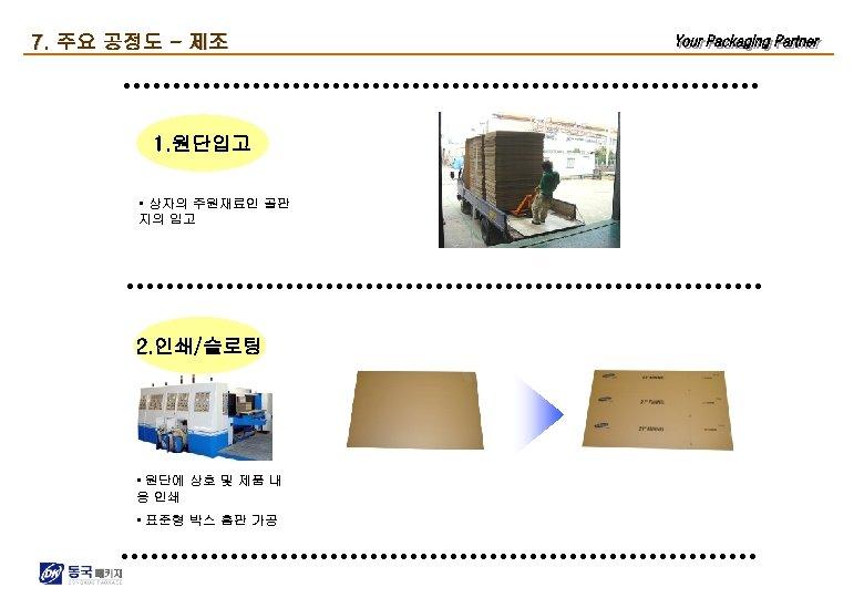 7. 주요 공정도 - 제조 1. 원단입고 • 상자의 주원재료인 골판 지의 입고 2.