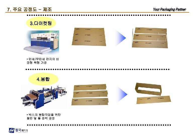7. 주요 공정도 - 제조 3. 다이컷팅 • 인쇄/무인쇄 판지의 비 정형 목형 가공