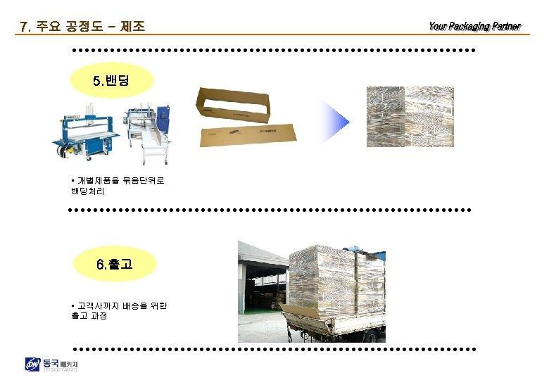 7. 주요 공정도 - 제조 5. 밴딩 • 개별제품을 묶음단위로 밴딩처리 6. 출고 •