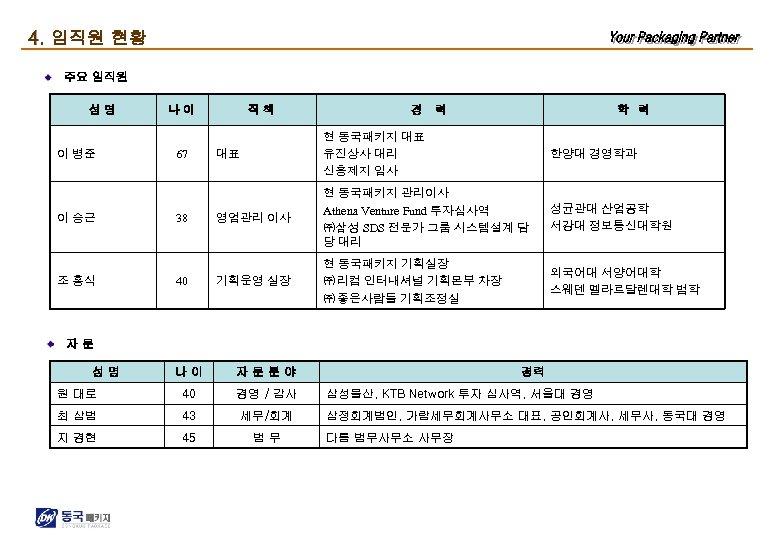 4. 임직원 현황 주요 임직원 성명 이 병준 이 승근 조 홍식 나이 67