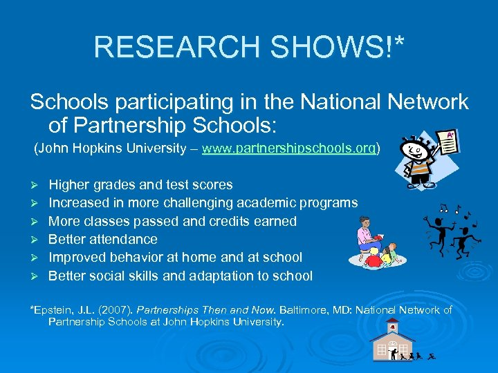 RESEARCH SHOWS!* Schools participating in the National Network of Partnership Schools: (John Hopkins University