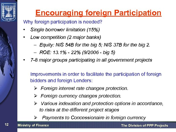 Encouraging foreign Participation Why foreign participation is needed? • • • Single borrower limitation