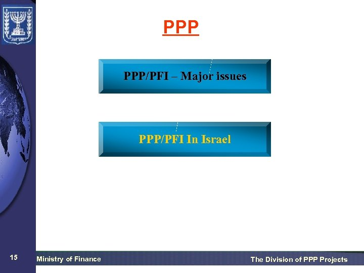 PPP PPP/PFI – Major issues PPP/PFI In Israel 15 Ministry of Finance The Division