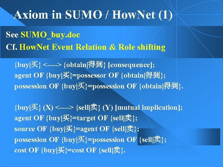 Axiom in SUMO / How. Net (1) See SUMO_buy. doc Cf. How. Net Event