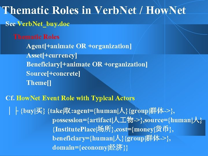 Thematic Roles in Verb. Net / How. Net See Verb. Net_buy. doc Thematic Roles