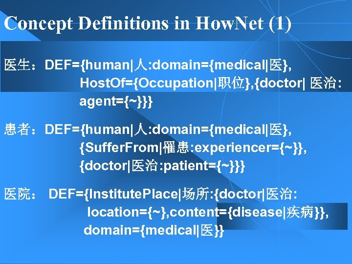 Concept Definitions in How. Net (1) 医生:DEF={human|人: domain={medical|医}, Host. Of={Occupation|职位}, {doctor| 医治: agent={~}}} 患者:DEF={human|人: