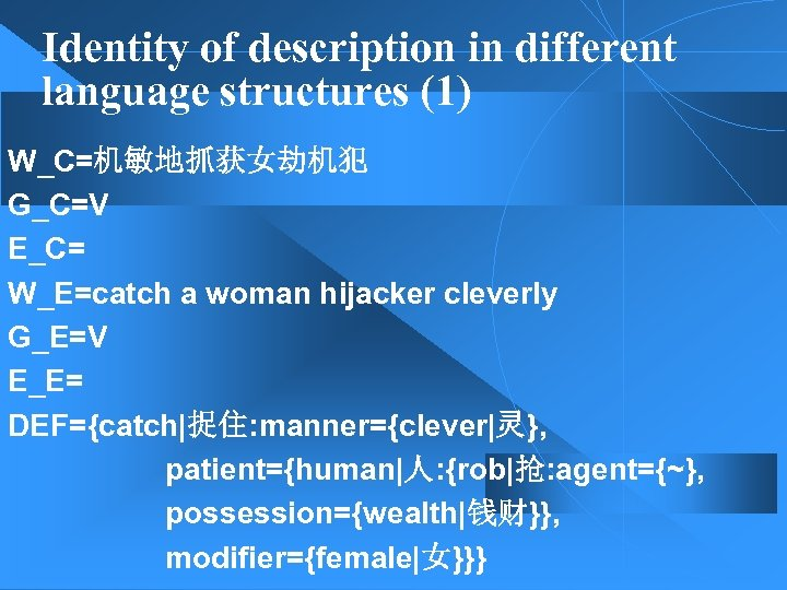 Identity of description in different language structures (1) W_C=机敏地抓获女劫机犯 G_C=V E_C= W_E=catch a woman
