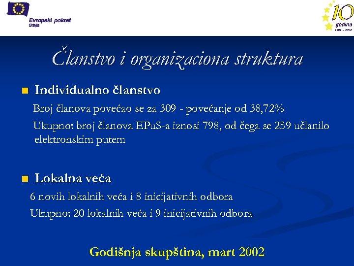 Članstvo i organizaciona struktura n Individualno članstvo Broj članova povećao se za 309 -