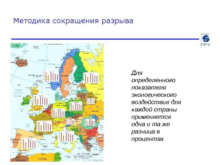 Методика сокращения разрыва Для определенного показателя экологического воздействия для каждой страны применяется одна и