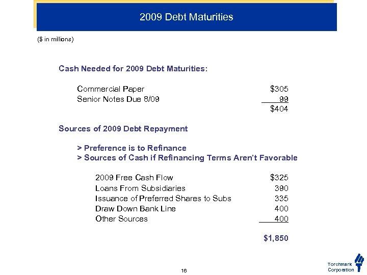 2009 Debt Maturities ($ in millions) Cash Needed for 2009 Debt Maturities: Commercial Paper