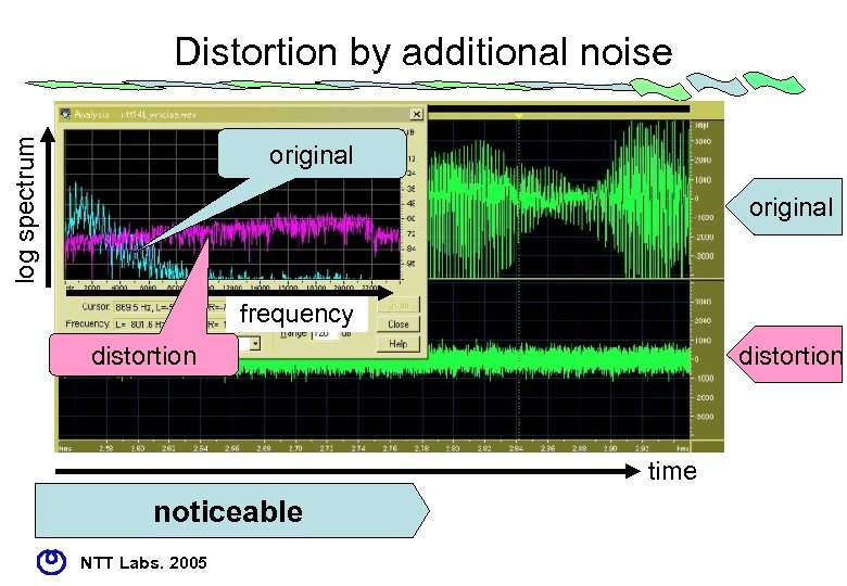 log spectrum Distortion by additional noise original frequency distortion time noticeable NTT Labs. 2005