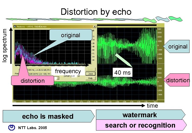 log spectrum Distortion by echo original frequency 40 ms distortion time echo is masked