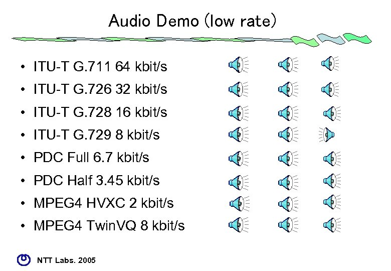 Audio Demo (low rate) • ITU-T G. 711 64 kbit/s • ITU-T G. 726