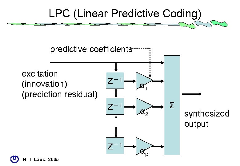 LPC (Linear Predictive Coding) predictive coefficients excitation (innovation) (prediction residual) Z-1 α1 Z-1 ・