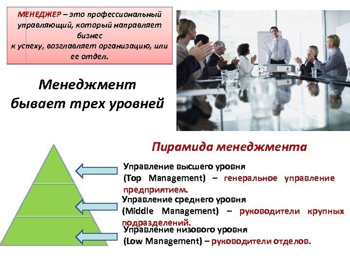 МЕНЕДЖЕР – это профессиональный управляющий, который направляет бизнес к успеху, возглавляет организацию, или ее