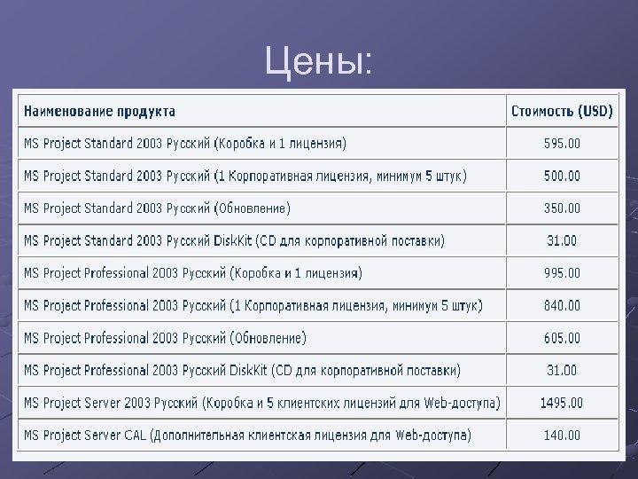 Цены: