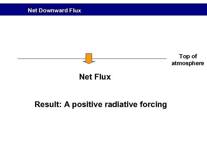 Net Downward Flux Top of atmosphere Net Flux Result: A positive radiative forcing